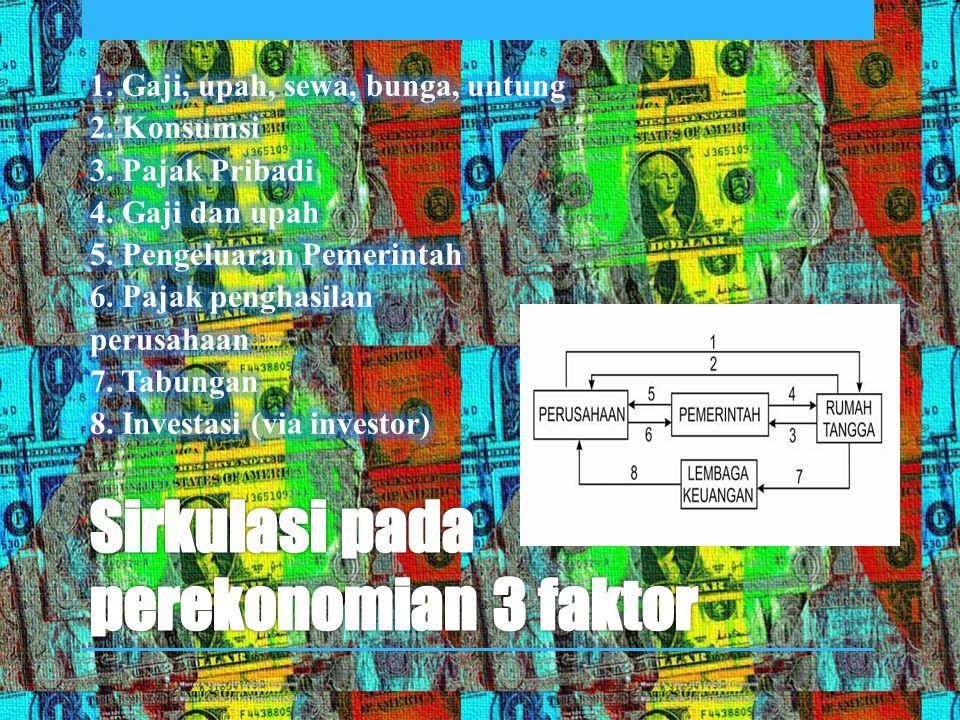 Sirkulasi pada perekonomian 3 faktor
