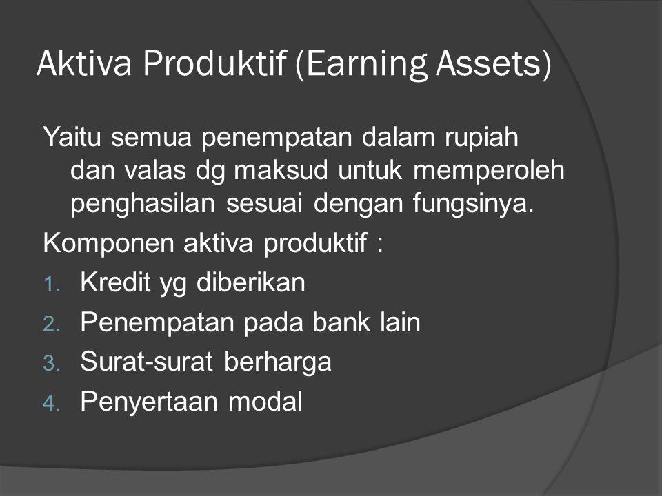 Aktiva Produktif (Earning Assets)