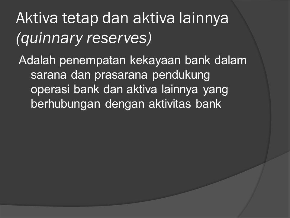 Aktiva tetap dan aktiva lainnya (quinnary reserves)