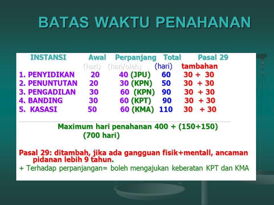 BATAS WAKTU PENAHANAN INSTANSI Awal Perpanjang Total Pasal 29