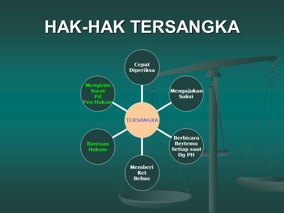 HAK-HAK TERSANGKA Bagaimana jika ditingkat penyidikan tersangka mengajukan saksi yg meringankan, akankan penyidik bersikap responsif dan akomodatif