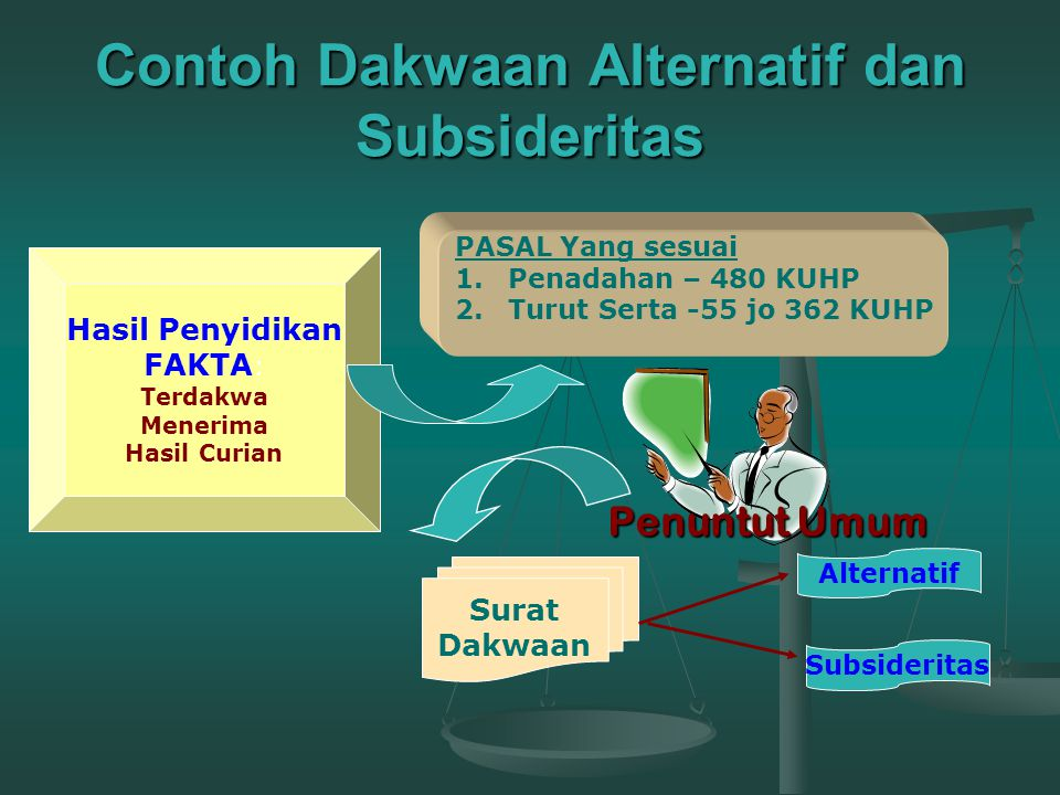Contoh Dakwaan Alternatif dan Subsideritas