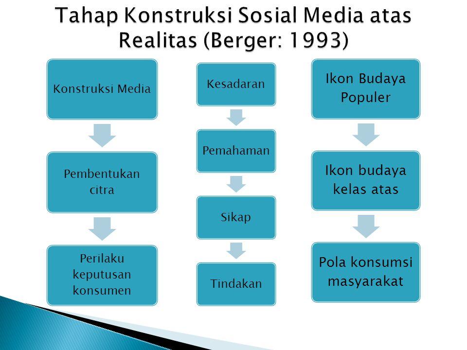 Tahap Konstruksi Sosial Media atas Realitas (Berger: 1993)
