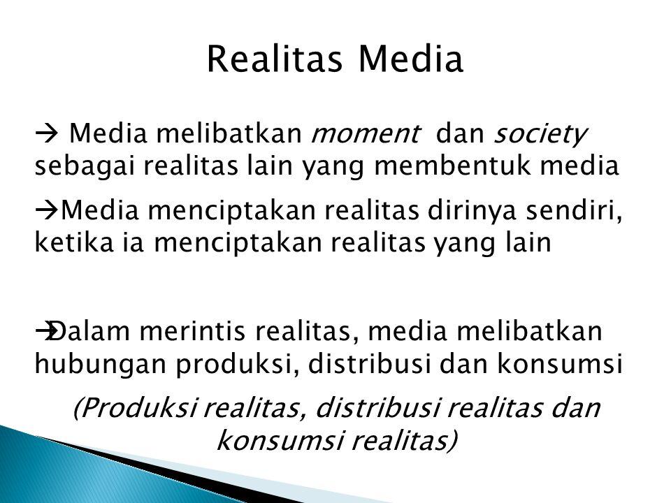 (Produksi realitas, distribusi realitas dan konsumsi realitas)