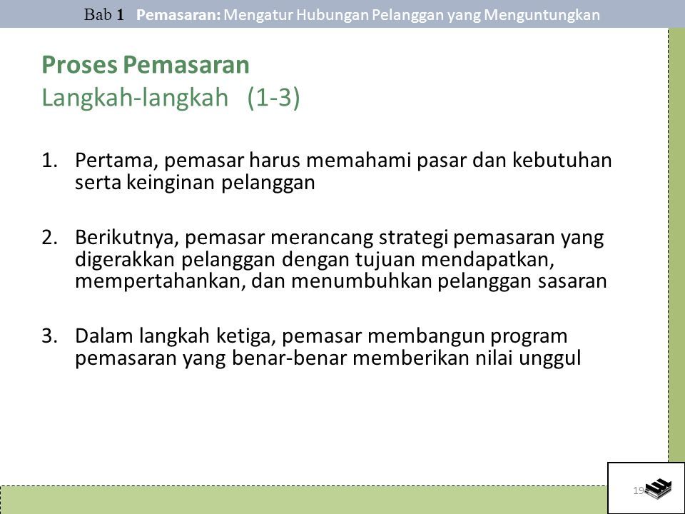 Proses Pemasaran Langkah-langkah (1-3)
