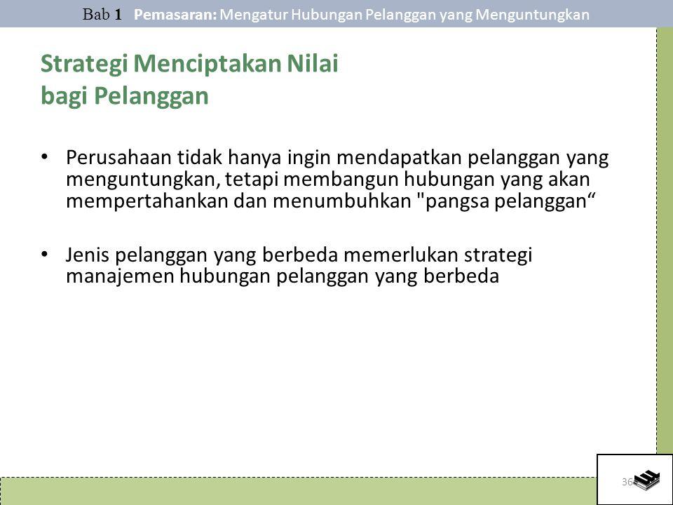 Strategi Menciptakan Nilai bagi Pelanggan