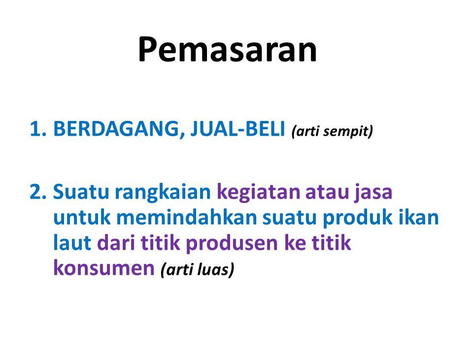Pemasaran 1. BERDAGANG, JUAL-BELI (arti sempit)