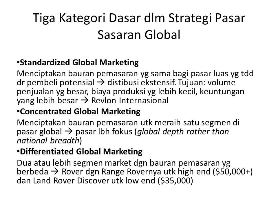 Tiga Kategori Dasar dlm Strategi Pasar Sasaran Global