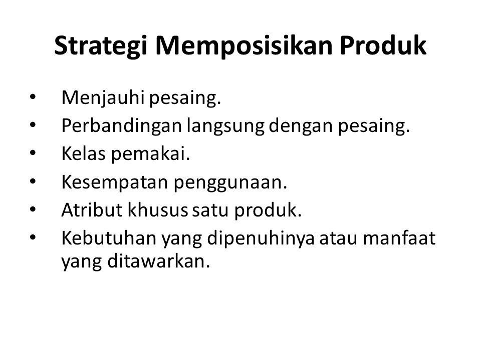 Strategi Memposisikan Produk