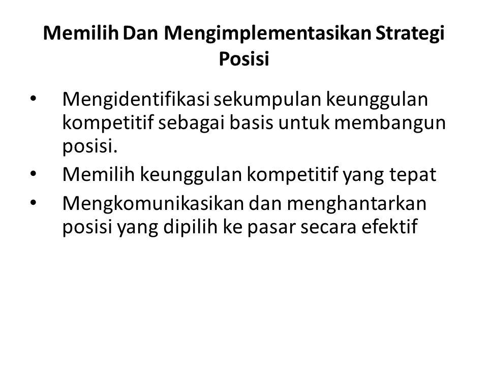 Memilih Dan Mengimplementasikan Strategi Posisi