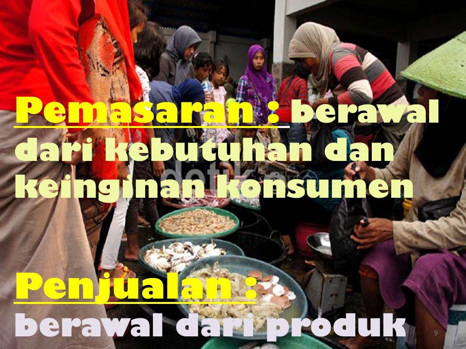 Pemasaran : berawal dari kebutuhan dan keinginan konsumen