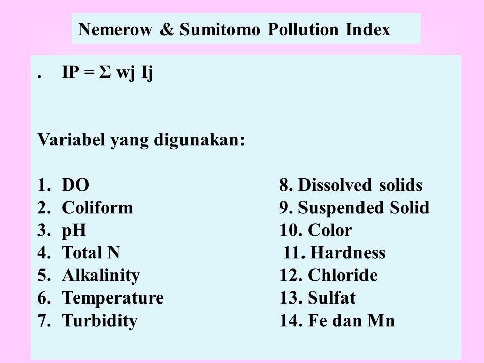 Nemerow & Sumitomo Pollution Index