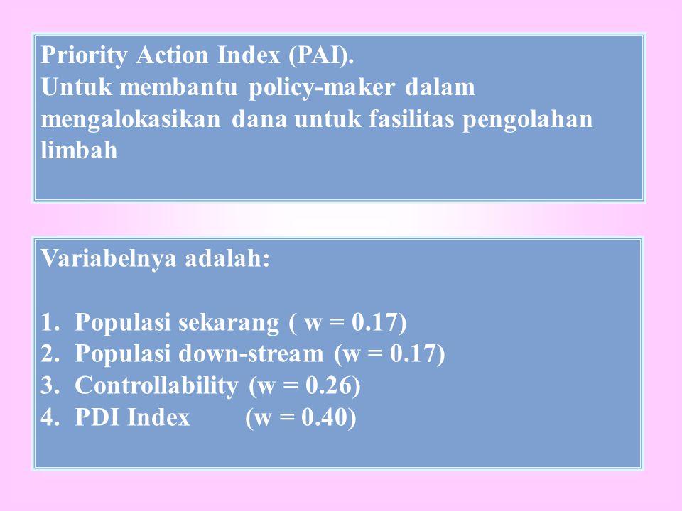 Priority Action Index (PAI).