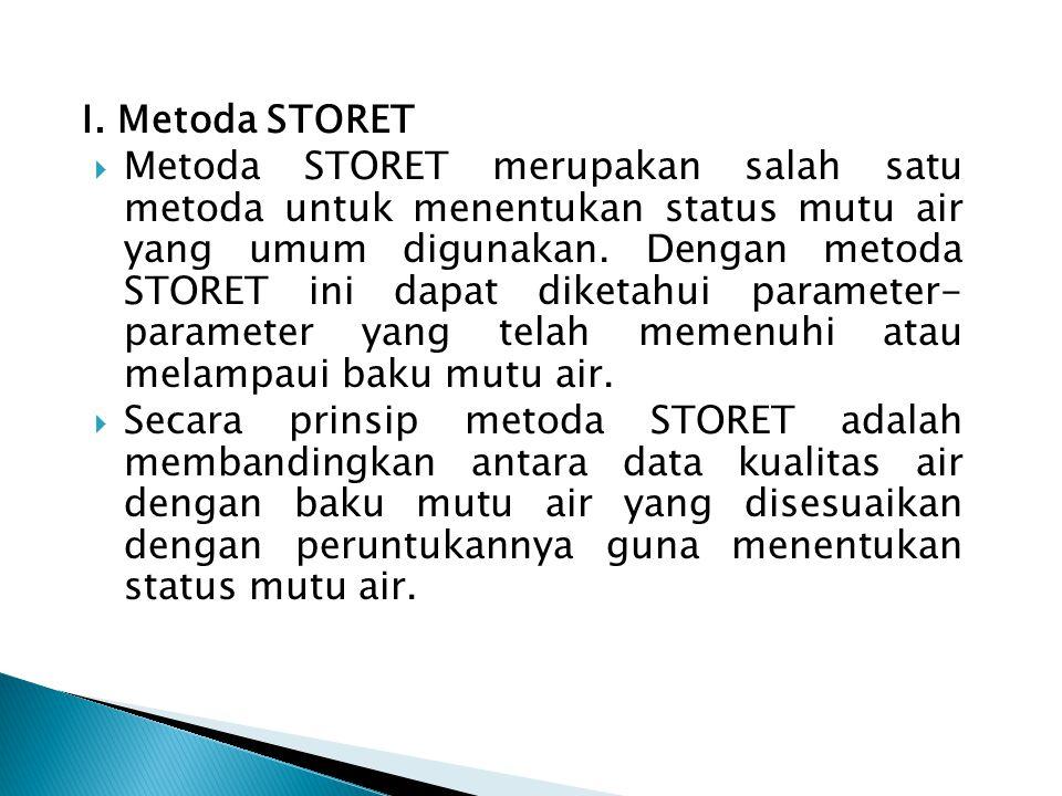 I. Metoda STORET