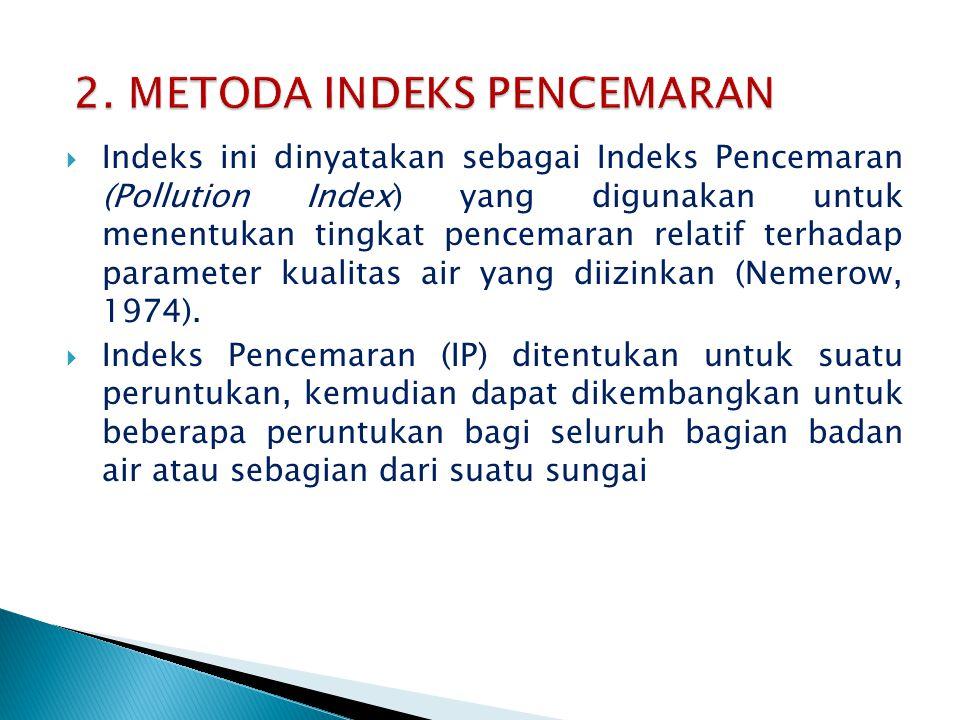 2. METODA INDEKS PENCEMARAN