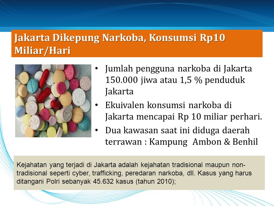 Jakarta Dikepung Narkoba, Konsumsi Rp10 Miliar/Hari