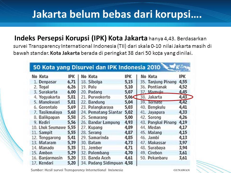 Jakarta belum bebas dari korupsi….