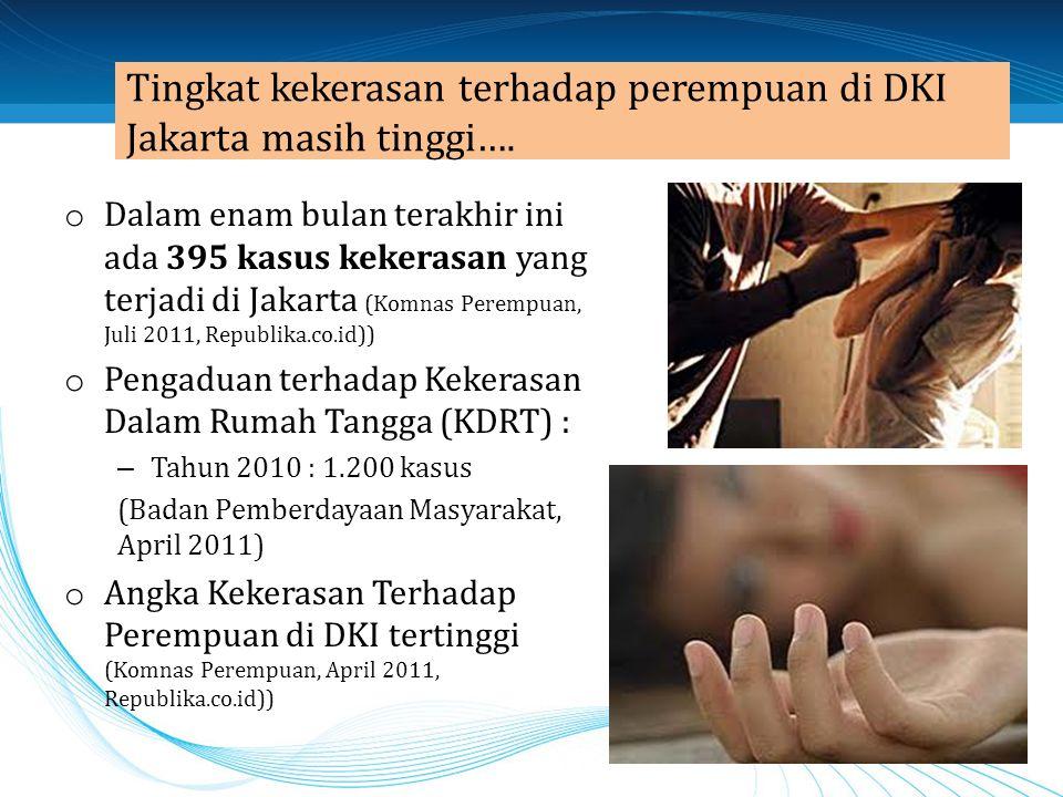 Tingkat kekerasan terhadap perempuan di DKI Jakarta masih tinggi….