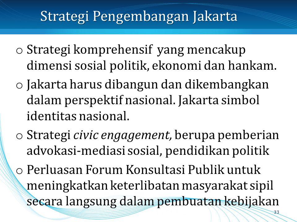 Strategi Pengembangan Jakarta