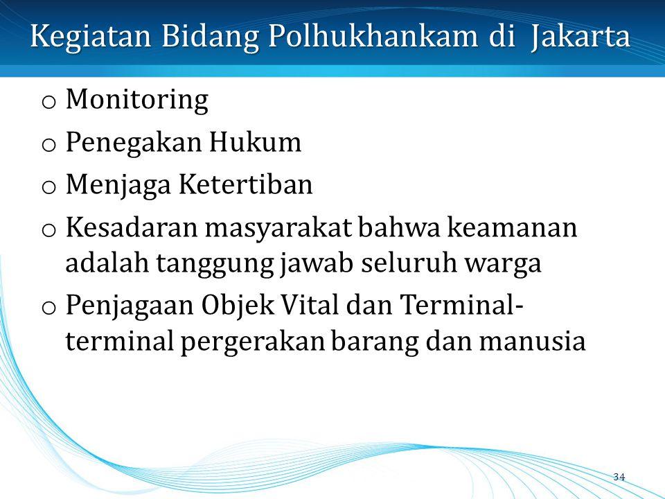 Kegiatan Bidang Polhukhankam di Jakarta