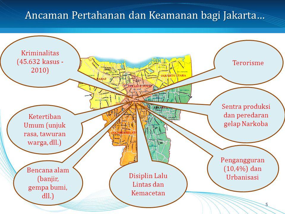 Ancaman Pertahanan dan Keamanan bagi Jakarta…