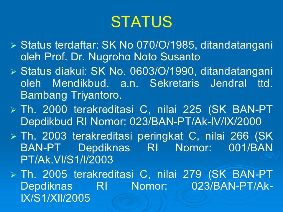 STATUS Status terdaftar: SK No 070/O/1985, ditandatangani oleh Prof. Dr. Nugroho Noto Susanto.