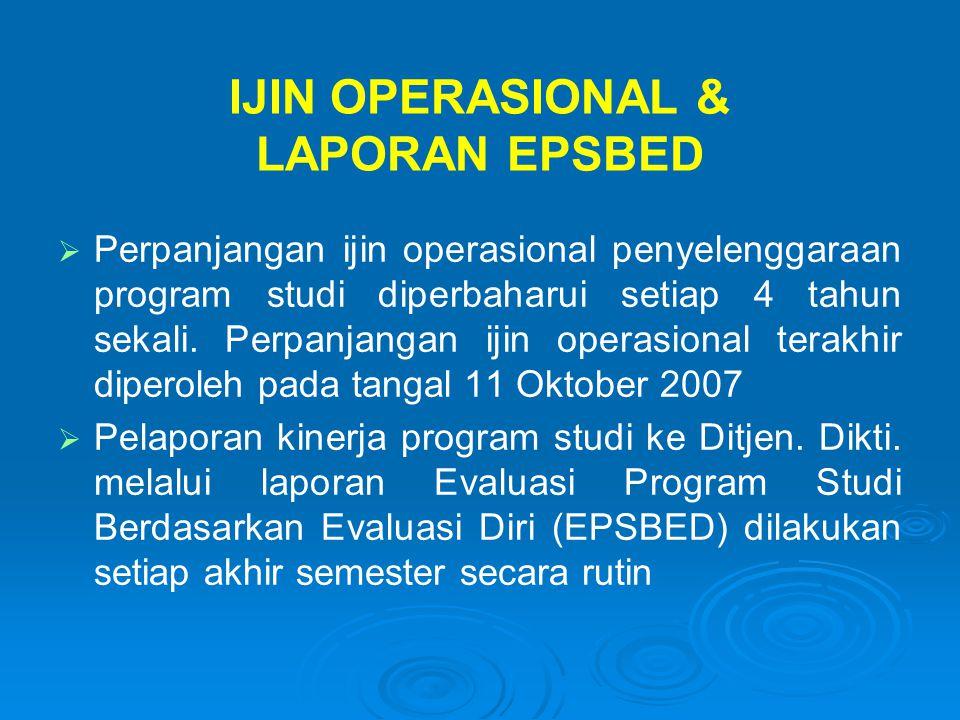 IJIN OPERASIONAL & LAPORAN EPSBED