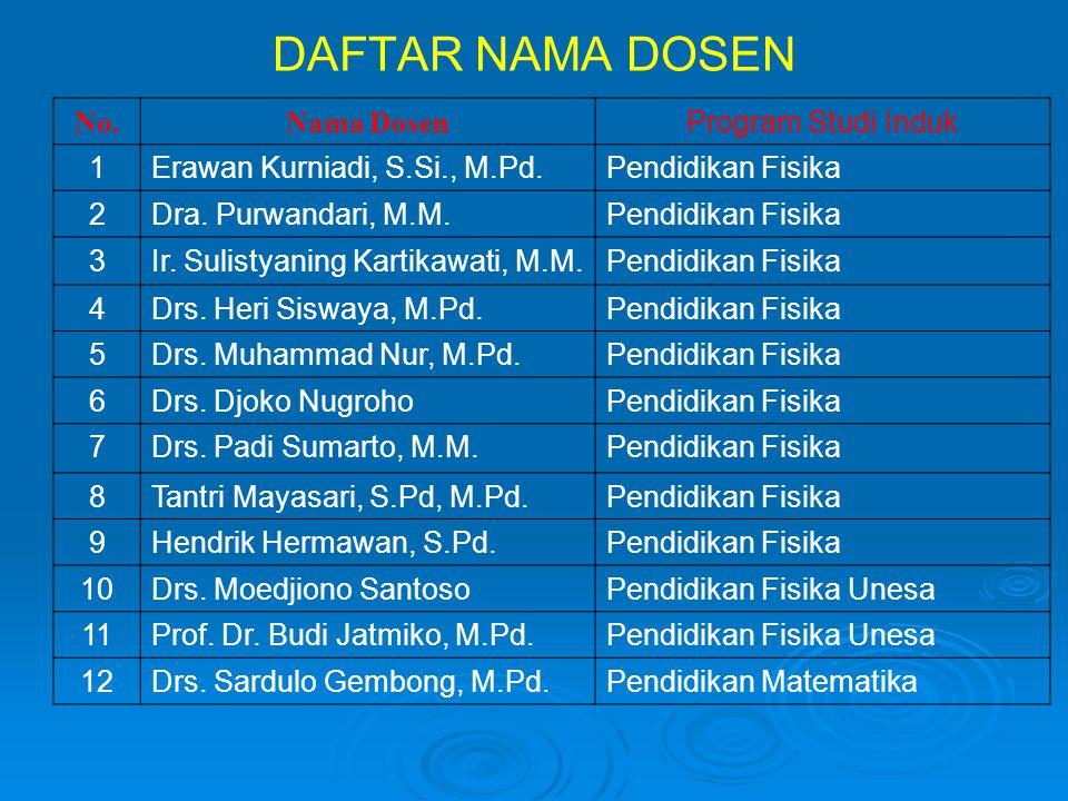 DAFTAR NAMA DOSEN No. Nama Dosen Program Studi Induk 1