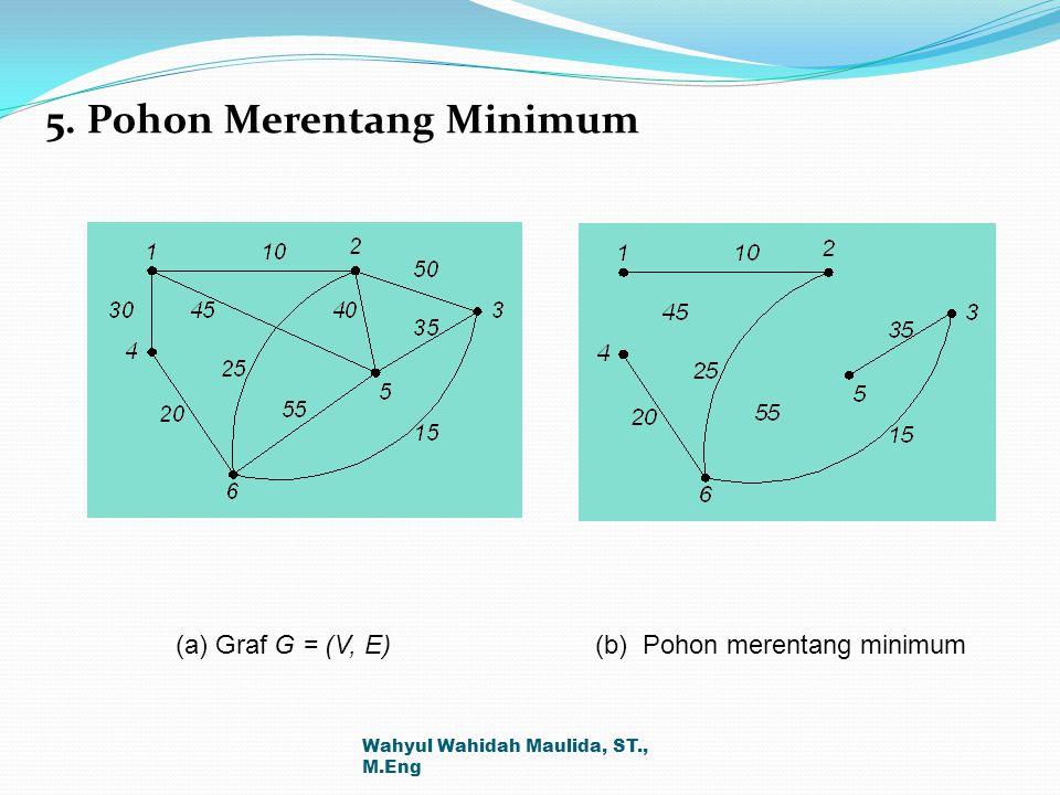 5. Pohon Merentang Minimum