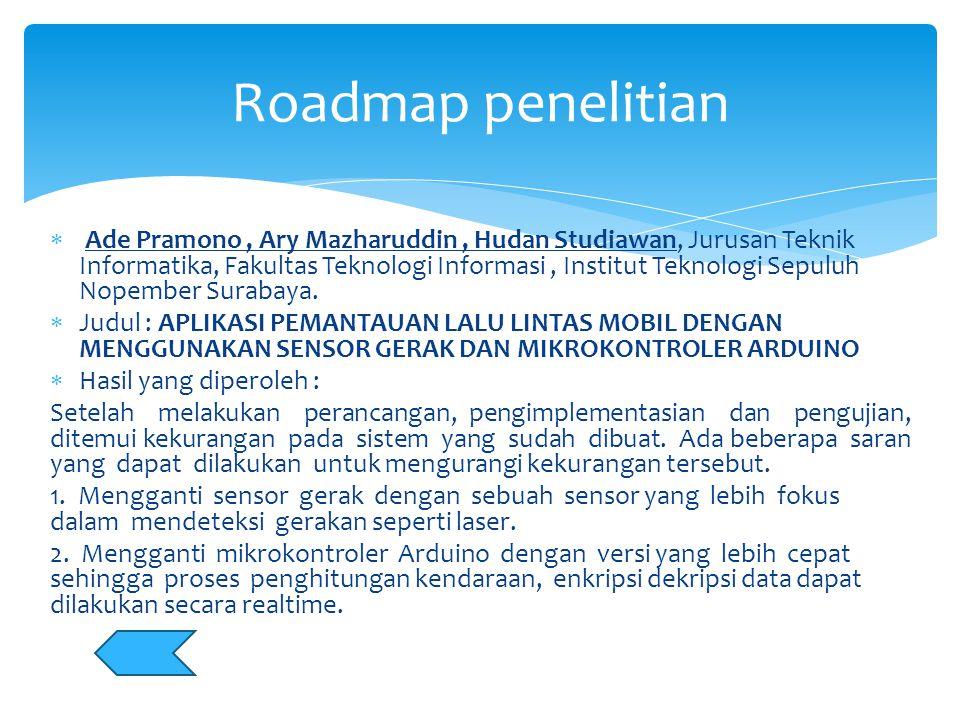 Roadmap penelitian