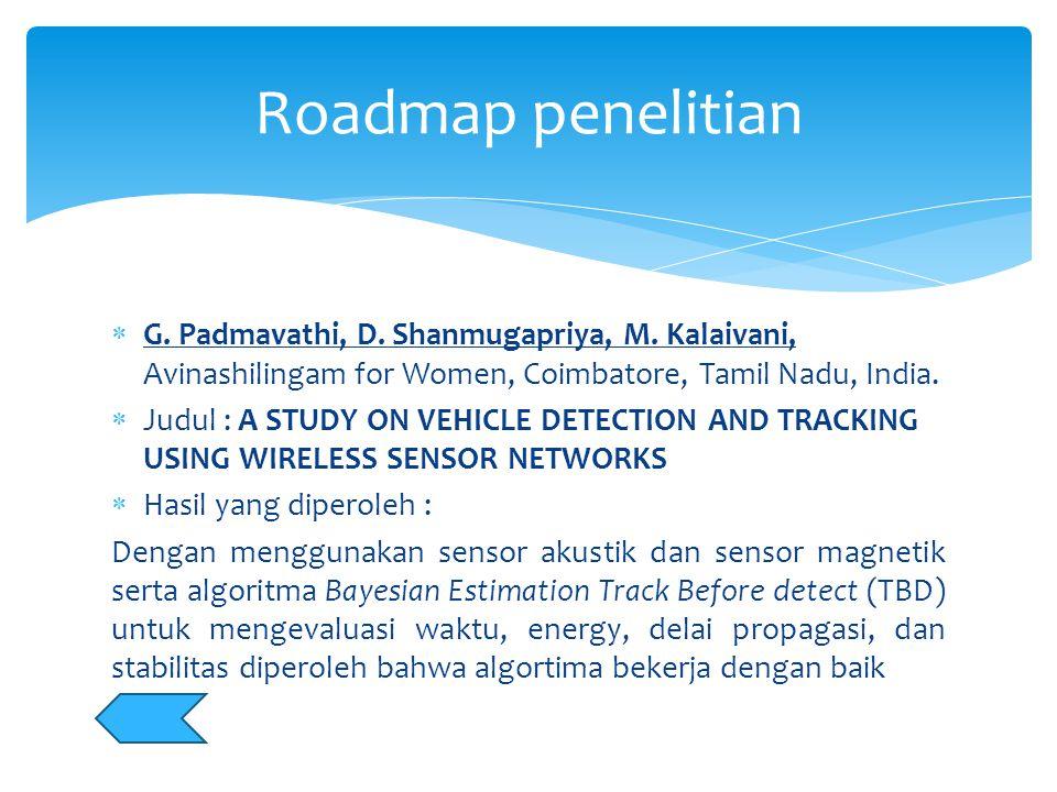 Roadmap penelitian G. Padmavathi, D. Shanmugapriya, M. Kalaivani, Avinashilingam for Women, Coimbatore, Tamil Nadu, India.