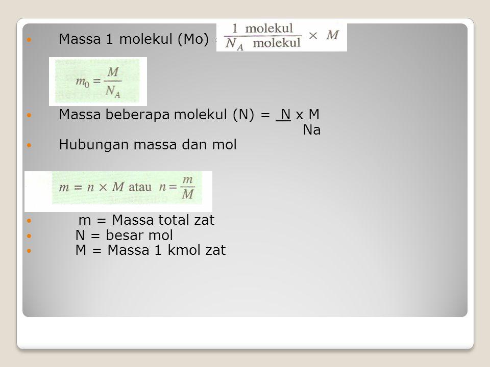 Massa 1 molekul (Mo) = Massa beberapa molekul (N) = N x M. Na. Hubungan massa dan mol. m = Massa total zat.