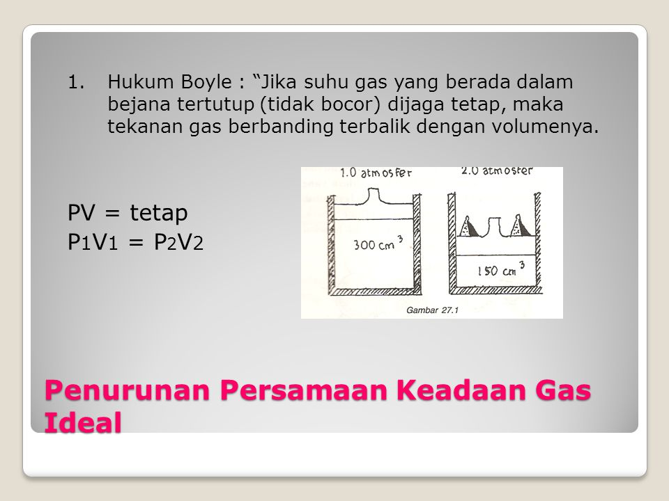 Penurunan Persamaan Keadaan Gas Ideal