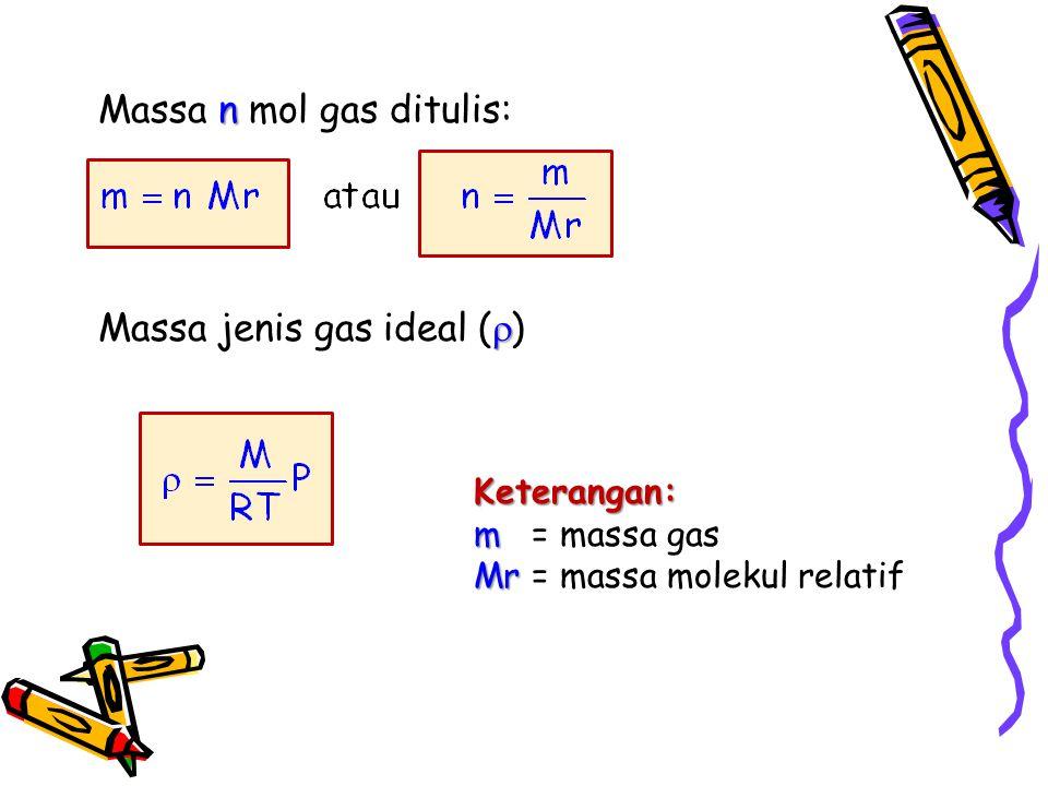 Massa n mol gas ditulis: