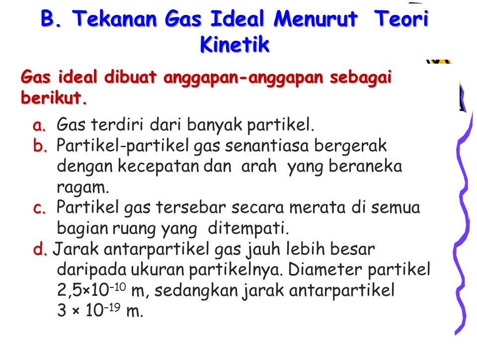 B. Tekanan Gas Ideal Menurut Teori Kinetik