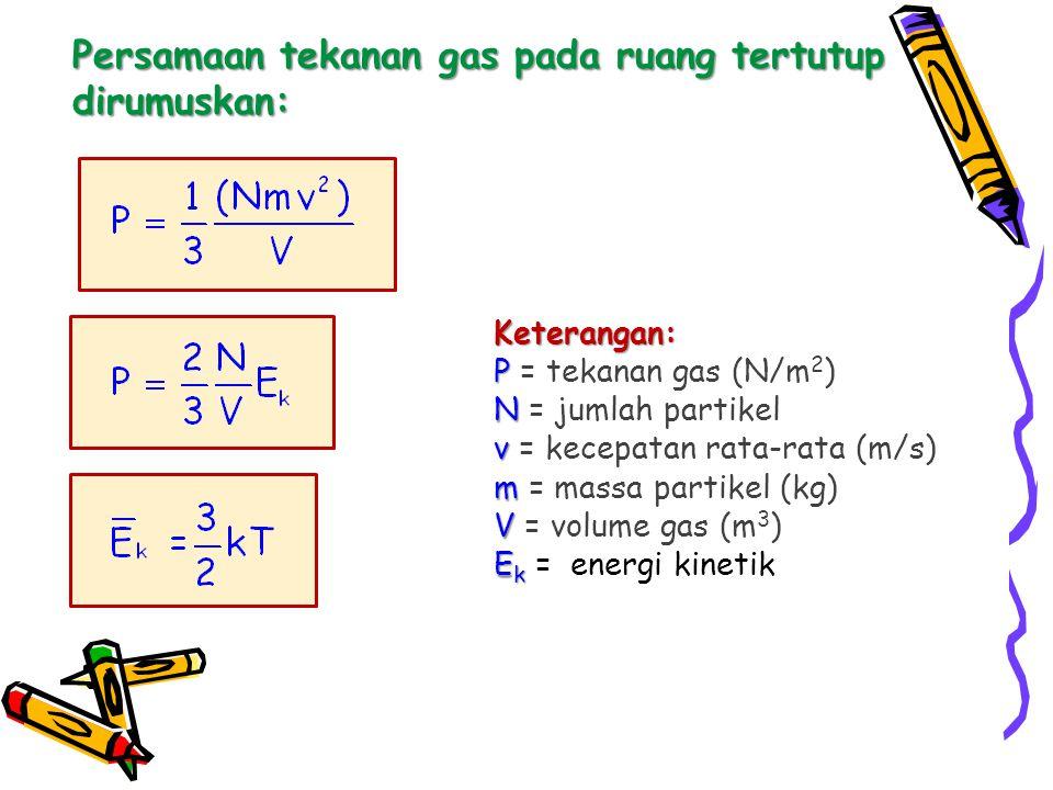Persamaan tekanan gas pada ruang tertutup dirumuskan: