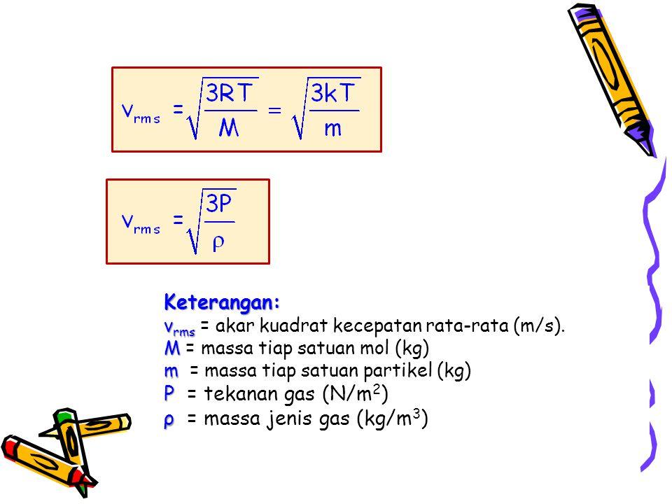 ρ = massa jenis gas (kg/m3)