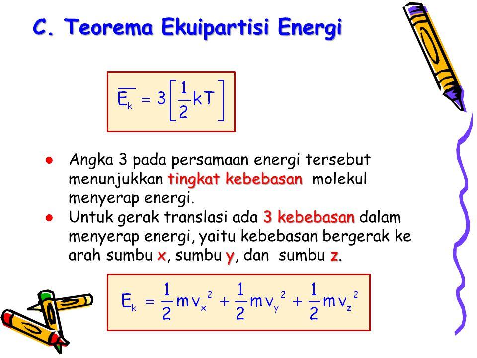 C. Teorema Ekuipartisi Energi