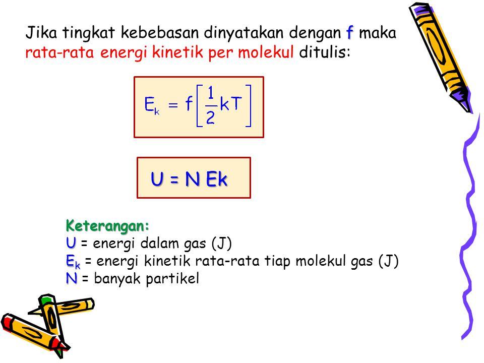 Jika tingkat kebebasan dinyatakan dengan f maka rata-rata energi kinetik per molekul ditulis: