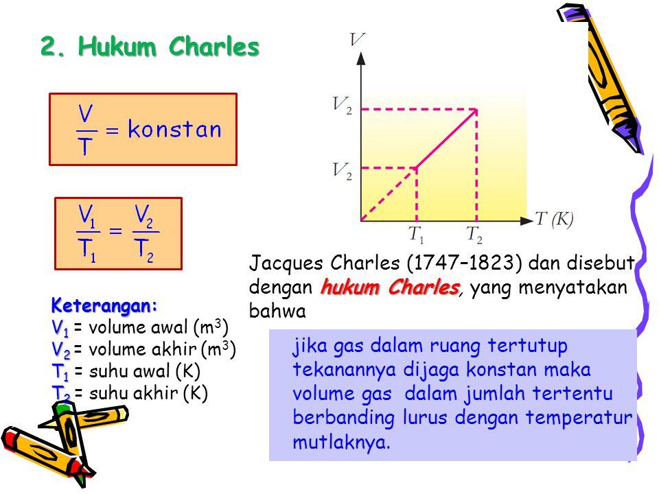 2. Hukum Charles Jacques Charles (1747–1823) dan disebut dengan hukum Charles, yang menyatakan bahwa.