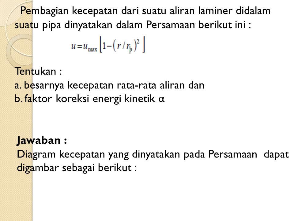 Pembagian kecepatan dari suatu aliran laminer didalam suatu pipa dinyatakan dalam Persamaan berikut ini :