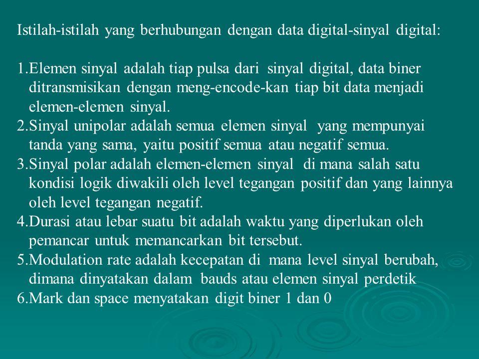 Istilah-istilah yang berhubungan dengan data digital-sinyal digital: