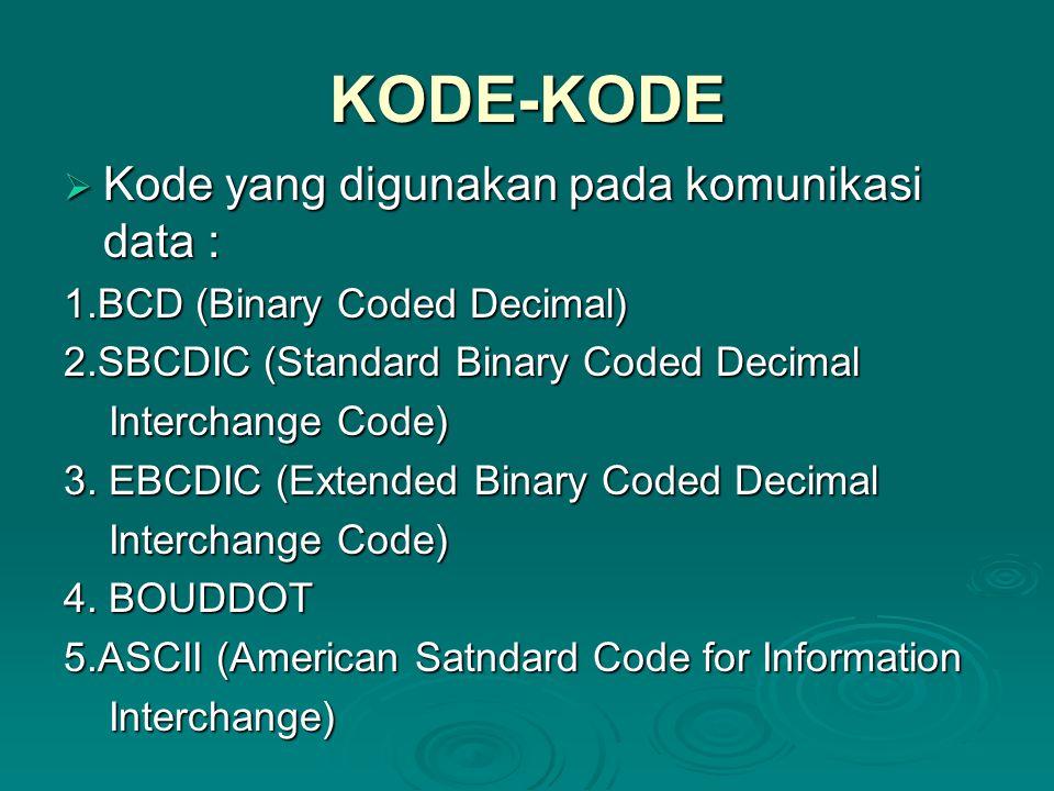 KODE-KODE Kode yang digunakan pada komunikasi data :