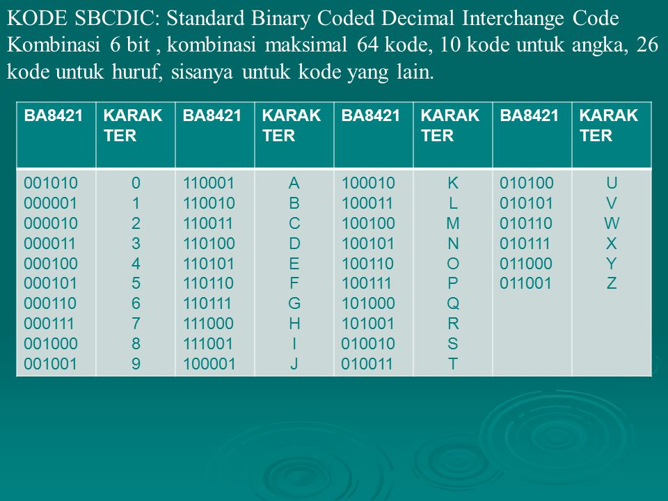 KODE SBCDIC: Standard Binary Coded Decimal Interchange Code