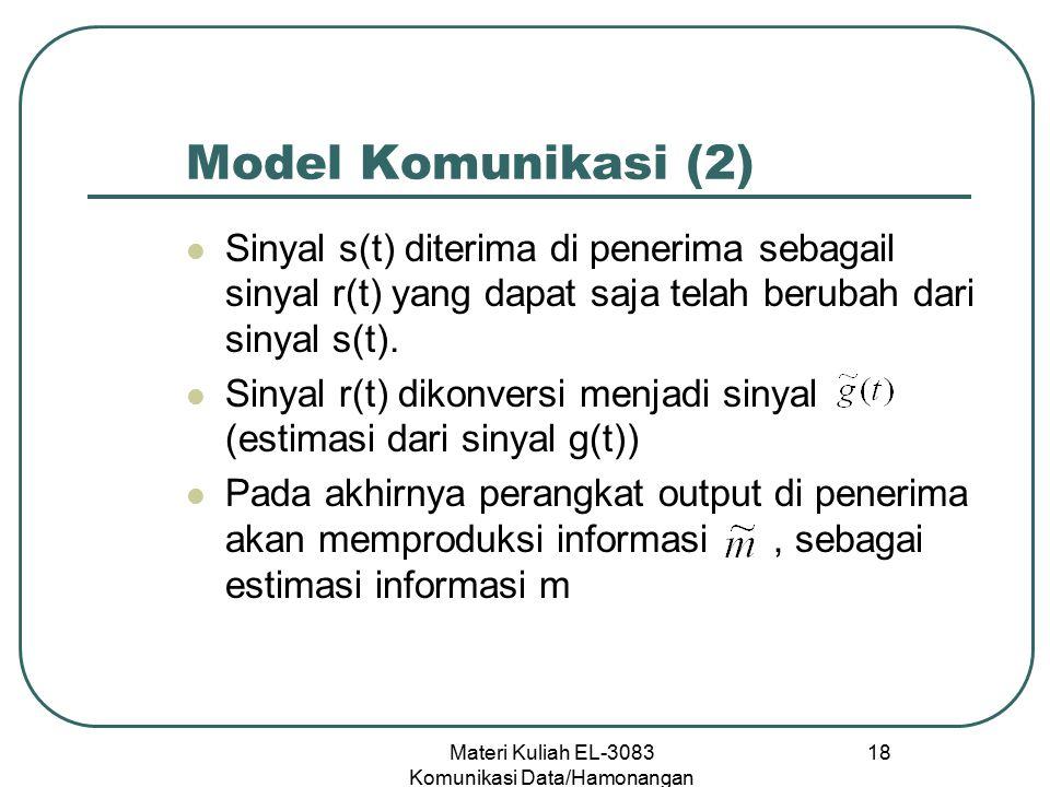 Materi Kuliah EL-3083 Komunikasi Data/Hamonangan Situmorang