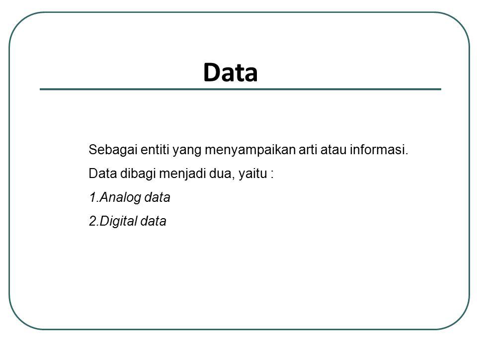 Data Sebagai entiti yang menyampaikan arti atau informasi.