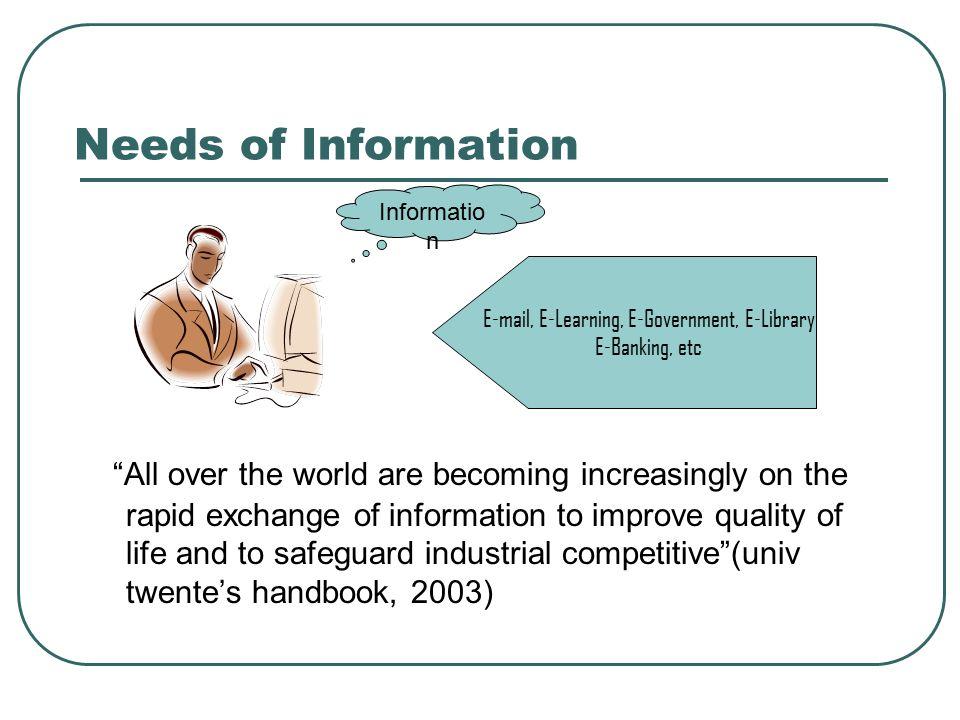 E-mail, E-Learning, E-Government, E-Library