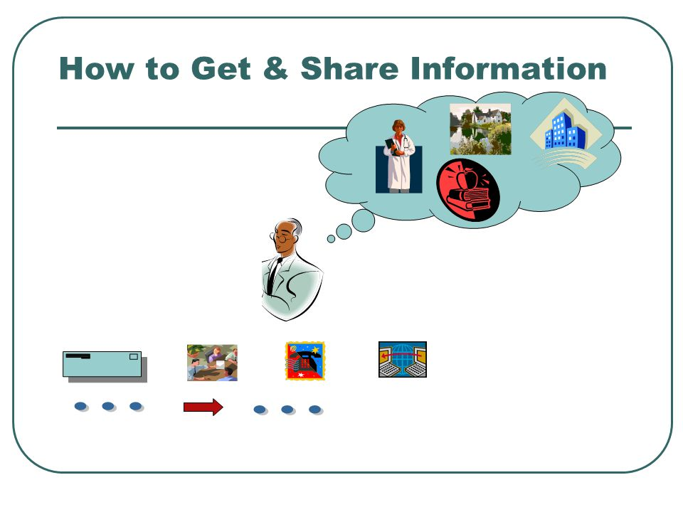 How to Get & Share Information