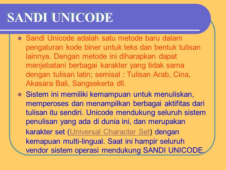 SANDI UNICODE