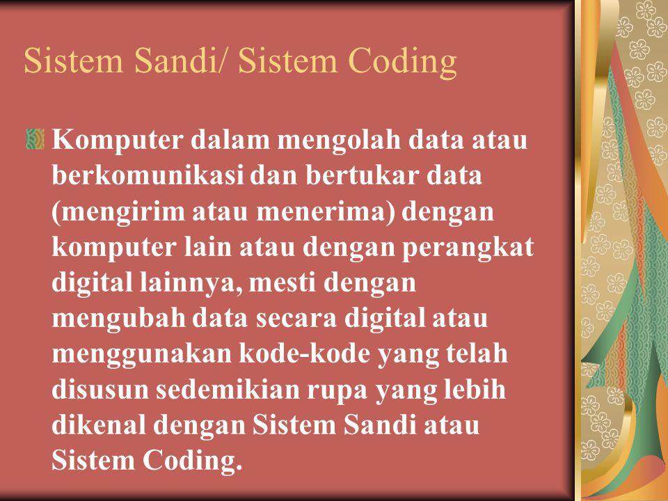 Sistem Sandi/ Sistem Coding